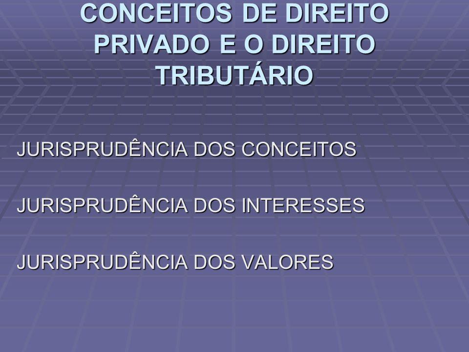 CONCEITOS DE DIREITO PRIVADO E O DIREITO TRIBUTÁRIO JURISPRUDÊNCIA DOS CONCEITOS JURISPRUDÊNCIA DOS INTERESSES JURISPRUDÊNCIA DOS VALORES