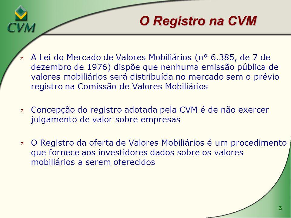 3 O Registro na CVM ä A Lei do Mercado de Valores Mobiliários (n° 6.385, de 7 de dezembro de 1976) dispõe que nenhuma emissão pública de valores mobil