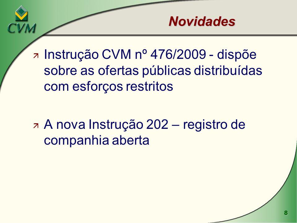 Novidades ä Instrução CVM nº 476/2009 - dispõe sobre as ofertas públicas distribuídas com esforços restritos ä A nova Instrução 202 – registro de comp