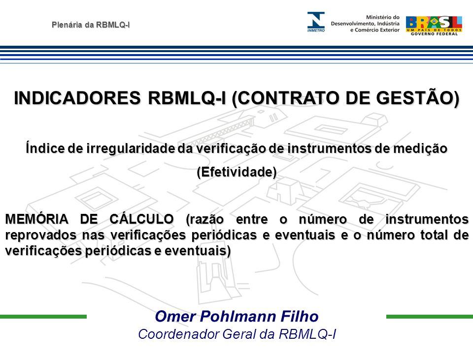 Plenária da RBMLQ-I Omer Pohlmann Filho Coordenador Geral da RBMLQ-I INDICADORES RBMLQ-I (CONTRATO DE GESTÃO) Índice de irregularidade da verificação