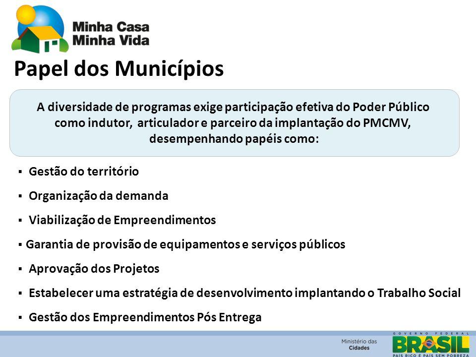 Papel dos Municípios Gestão do território Organização da demanda Viabilização de Empreendimentos Garantia de provisão de equipamentos e serviços públi