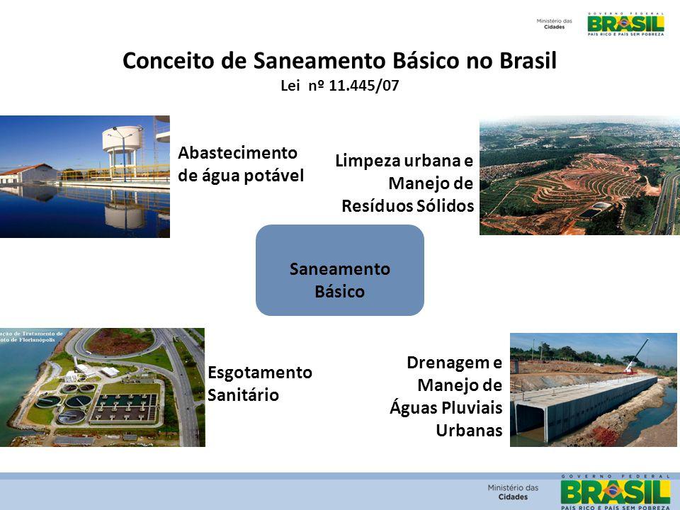 Conceito de Saneamento Básico no Brasil Lei nº 11.445/07 Saneamento Básico Abastecimento de água potável Esgotamento Sanitário Drenagem e Manejo de Ág