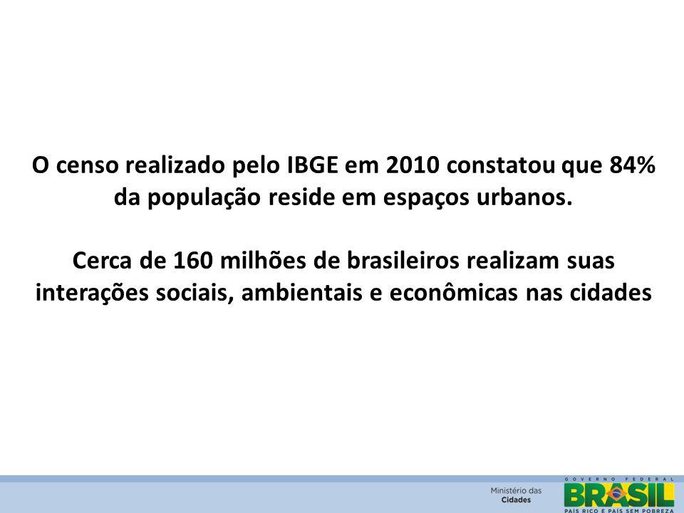 O censo realizado pelo IBGE em 2010 constatou que 84% da população reside em espaços urbanos. Cerca de 160 milhões de brasileiros realizam suas intera