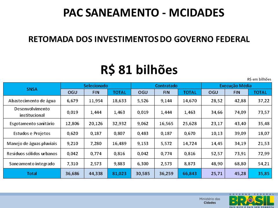 RETOMADA DOS INVESTIMENTOS DO GOVERNO FEDERAL R$ 81 bilhões PAC SANEAMENTO - MCIDADES