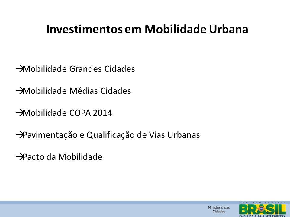 Investimentos em Mobilidade Urbana Mobilidade Grandes Cidades Mobilidade Médias Cidades Mobilidade COPA 2014 Pavimentação e Qualificação de Vias Urban