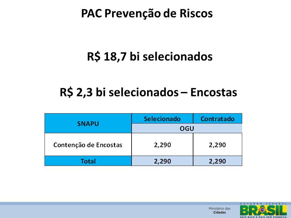 PAC Prevenção de Riscos R$ 18,7 bi selecionados R$ 2,3 bi selecionados – Encostas