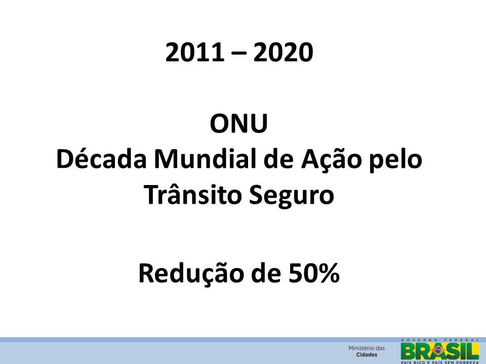2011 – 2020 ONU Década Mundial de Ação pelo Trânsito Seguro Redução de 50%