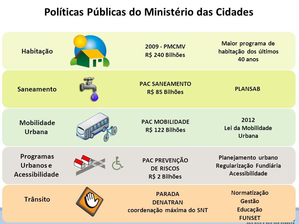 2012 Lei da Mobilidade Urbana PAC PREVENÇÃO DE RISCOS R$ 2 Bilhões 2009 - PMCMV R$ 240 Bilhões PAC SANEAMENTO R$ 85 Bilhões Habitação Saneamento Progr