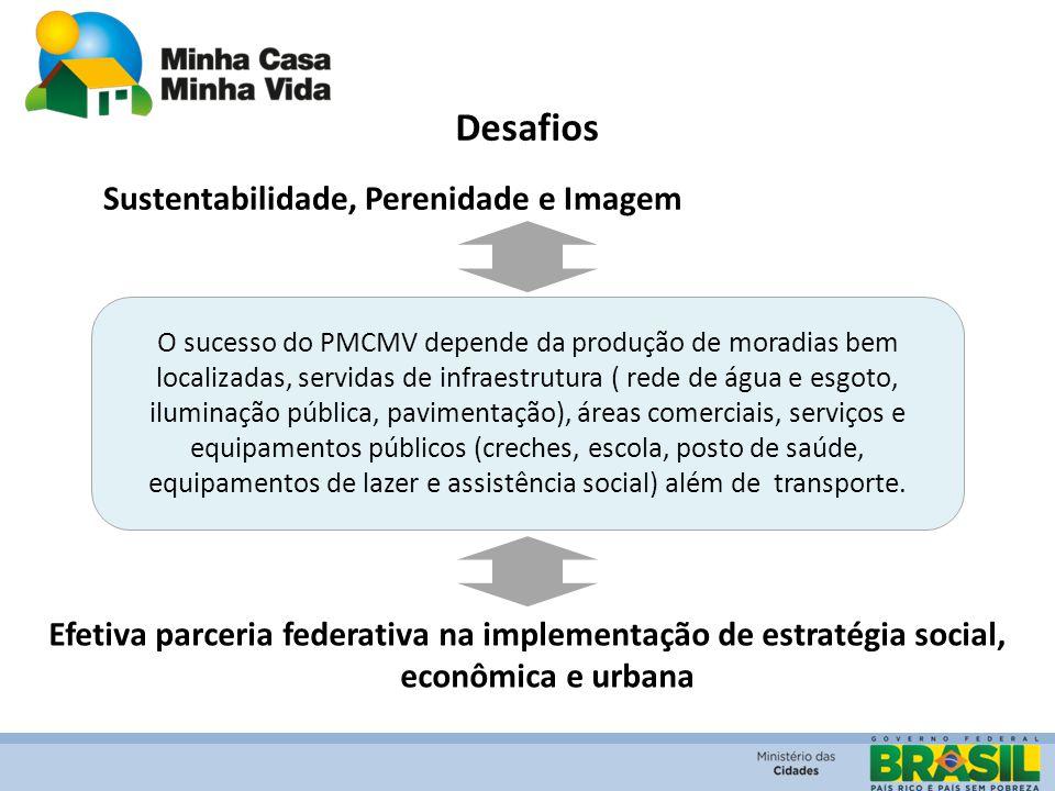 Sustentabilidade, Perenidade e Imagem Efetiva parceria federativa na implementação de estratégia social, econômica e urbana Desafios O sucesso do PMCM