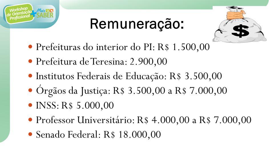 Remuneração: Prefeituras do interior do PI: R$ 1.500,00 Prefeitura de Teresina: 2.900,00 Institutos Federais de Educação: R$ 3.500,00 Órgãos da Justiça: R$ 3.500,00 a R$ 7.000,00 INSS: R$ 5.000,00 Professor Universitário: R$ 4.000,00 a R$ 7.000,00 Senado Federal: R$ 18.000,00
