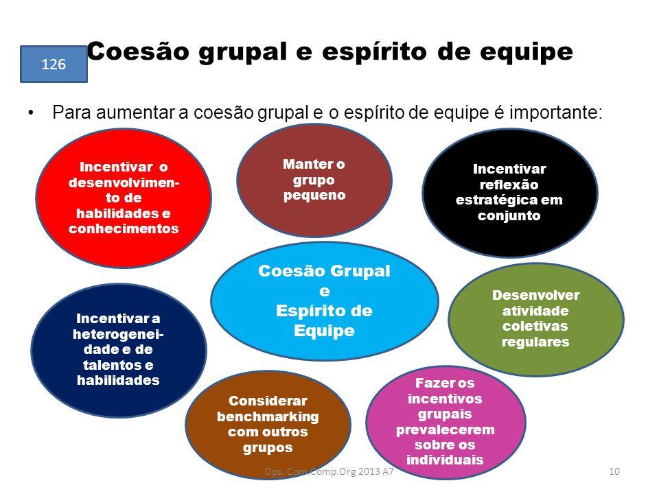Coesão grupal e espírito de equipe Para aumentar a coesão grupal e o espírito de equipe é importante: Incentivar o desenvolvimen- to de habilidades e