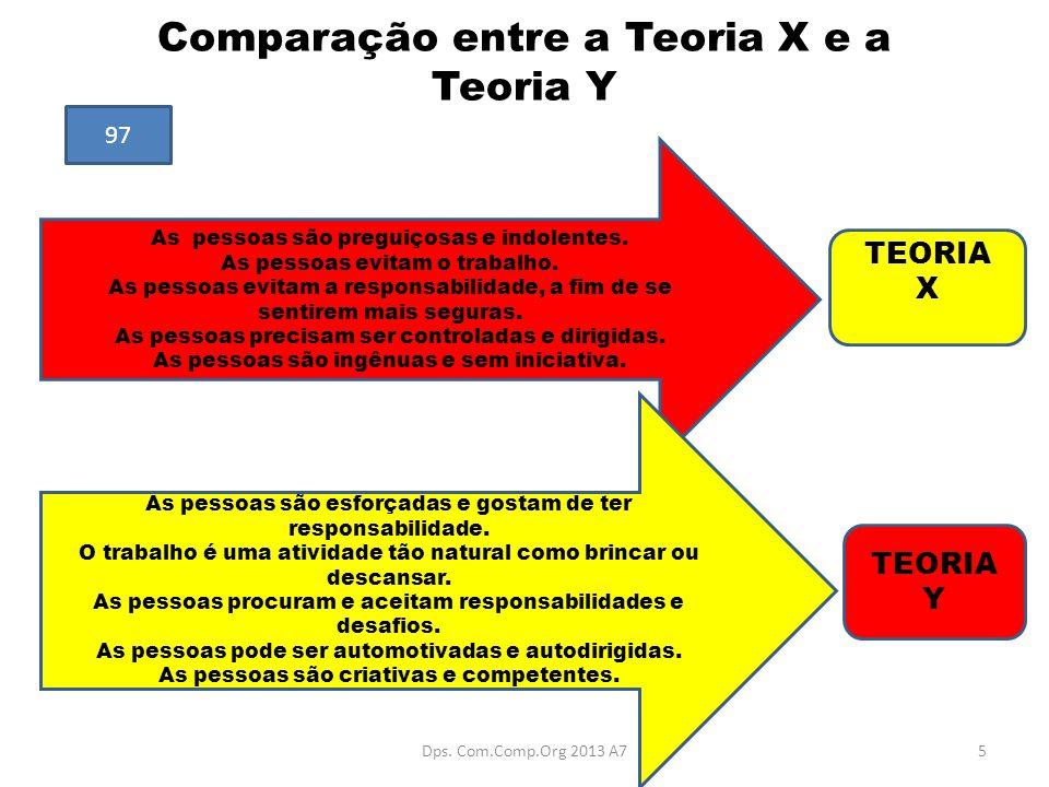 Comparação entre a Teoria X e a Teoria Y As pessoas são preguiçosas e indolentes. As pessoas evitam o trabalho. As pessoas evitam a responsabilidade,