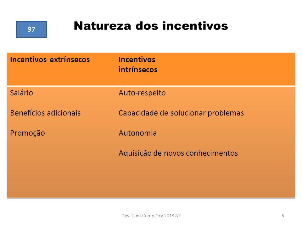 Natureza dos incentivos 6Dps. Com.Comp.Org 2013 A7 97