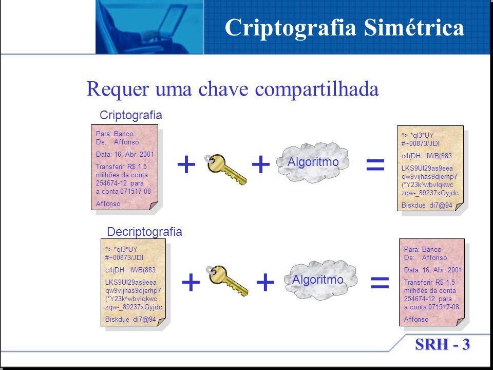 SRH - 3 Criptografia Simétrica Requer uma chave compartilhada Para: Banco De: Affonso Data: 16, Abr, 2001 Transferir R$ 1,5 milhões da conta 254674-12
