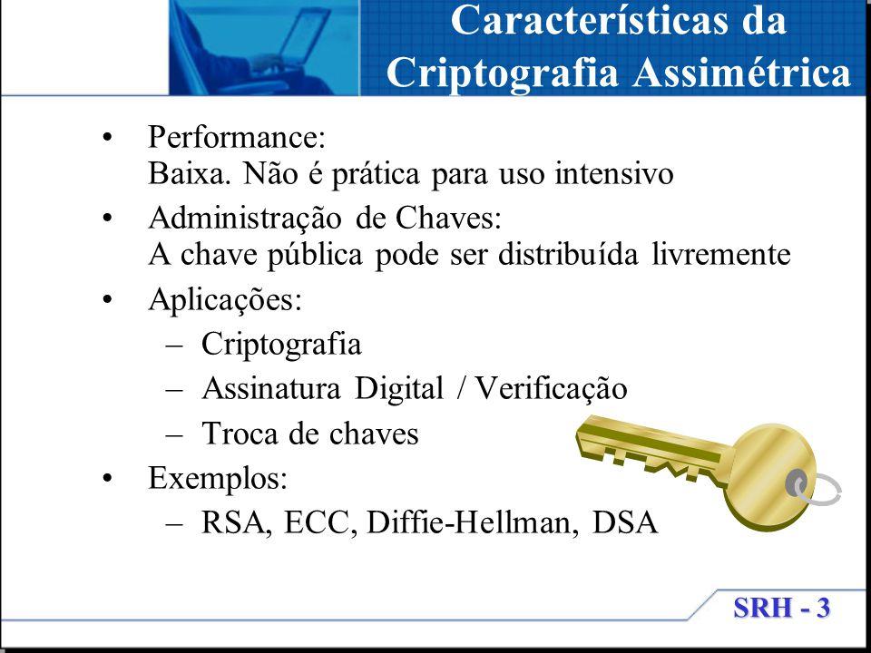SRH - 3 Performance: Baixa. Não é prática para uso intensivo Administração de Chaves: A chave pública pode ser distribuída livremente Aplicações: –Cri