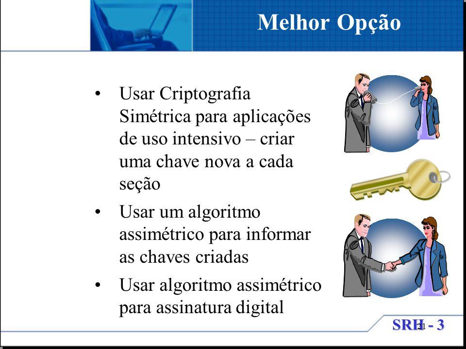 SRH - 3 21 Usar Criptografia Simétrica para aplicações de uso intensivo – criar uma chave nova a cada seção Usar um algoritmo assimétrico para informa