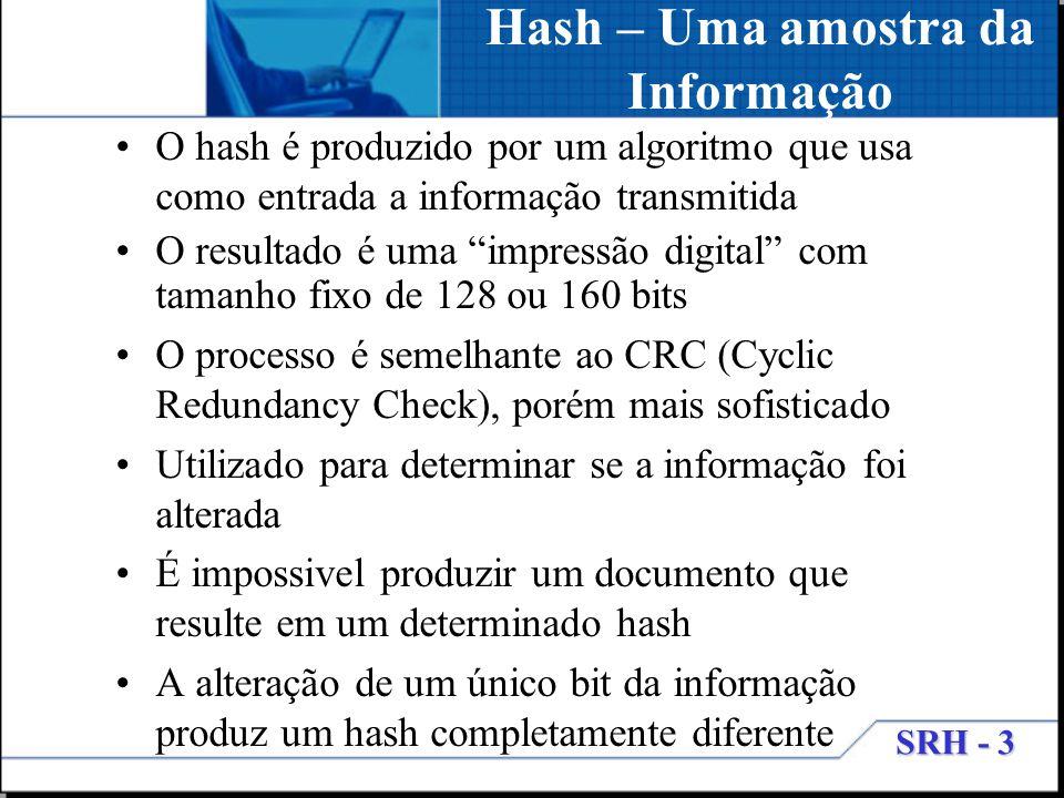 SRH - 3 Hash – Uma amostra da Informação O hash é produzido por um algoritmo que usa como entrada a informação transmitida O resultado é uma impressão
