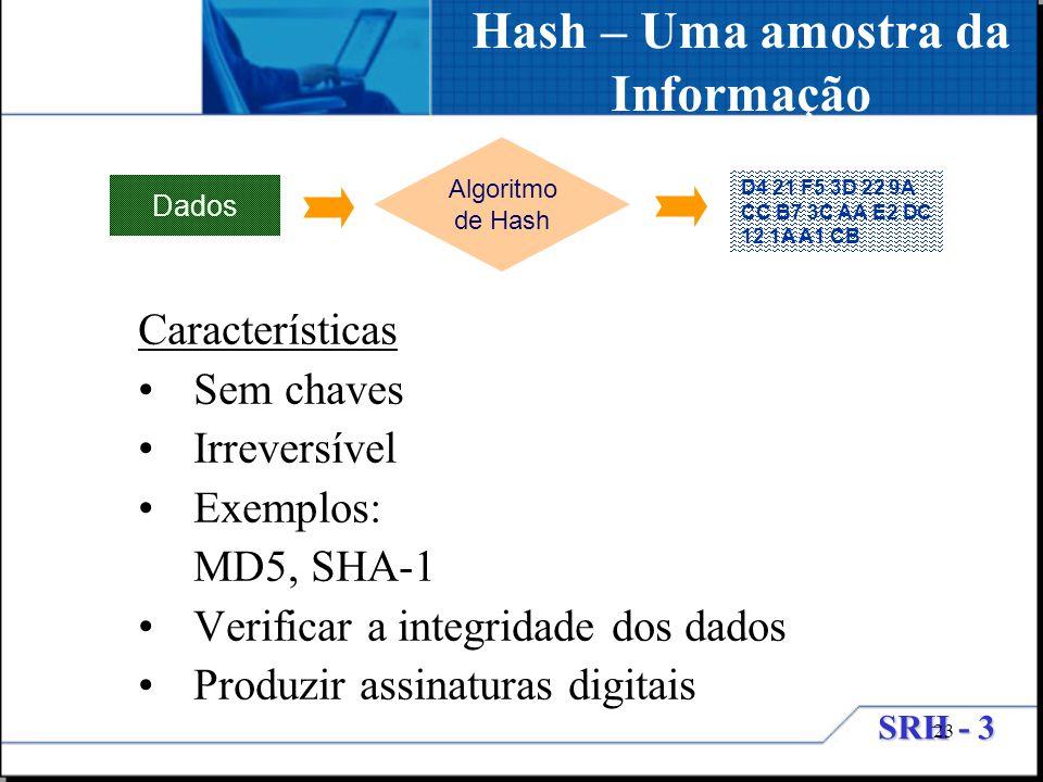 SRH - 3 23 Algoritmo de Hash D4 21 F5 3D 22 9A CC B7 3C AA E2 DC 12 1A A1 CB Dados Características Sem chaves Irreversível Exemplos: MD5, SHA-1 Verifi