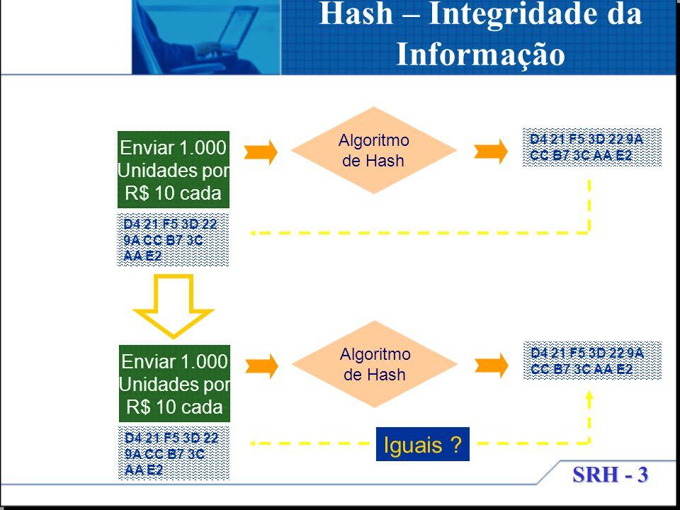 SRH - 3 Algoritmo de Hash D4 21 F5 3D 22 9A CC B7 3C AA E2 Enviar 1.000 Unidades por R$ 10 cada D4 21 F5 3D 22 9A CC B7 3C AA E2 Algoritmo de Hash D4