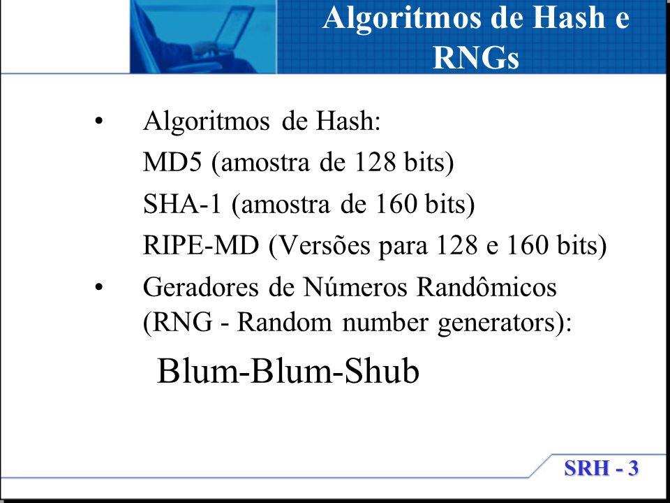 SRH - 3 Algoritmos de Hash e RNGs Algoritmos de Hash: MD5 (amostra de 128 bits) SHA-1 (amostra de 160 bits) RIPE-MD (Versões para 128 e 160 bits) Gera