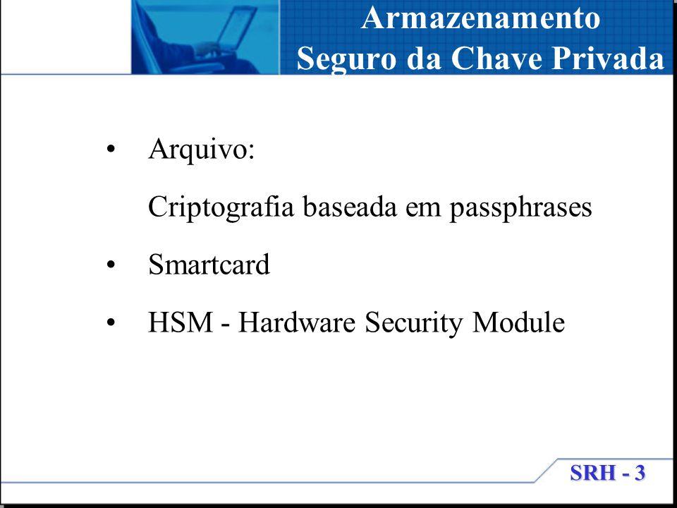 SRH - 3 Arquivo: Criptografia baseada em passphrases Smartcard HSM - Hardware Security Module Armazenamento Seguro da Chave Privada