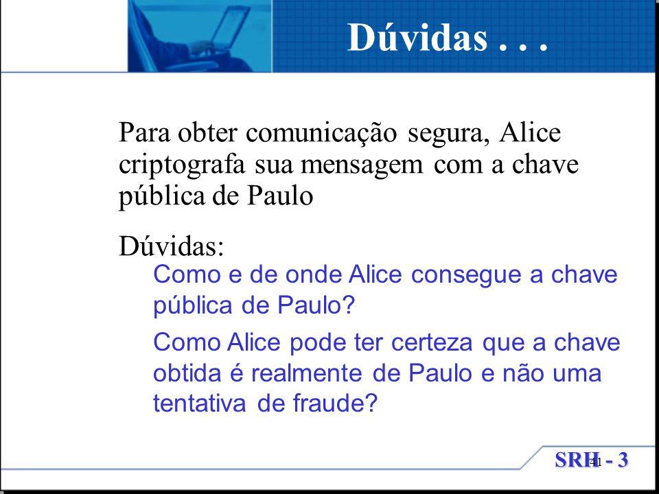 SRH - 3 41 Para obter comunicação segura, Alice criptografa sua mensagem com a chave pública de Paulo Dúvidas: Dúvidas... Como e de onde Alice consegu