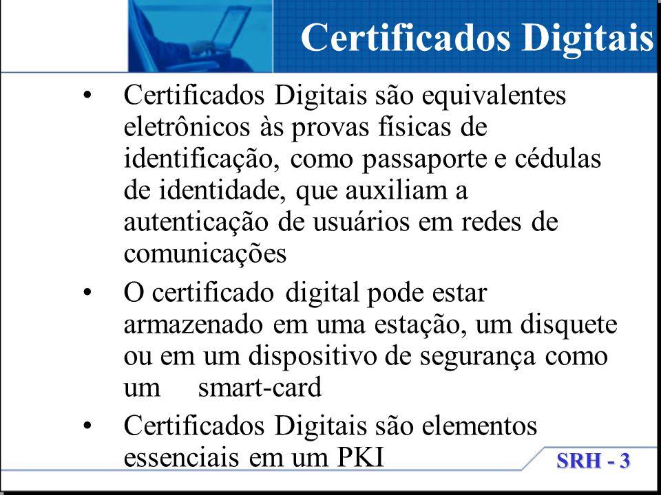 SRH - 3 Certificados Digitais Certificados Digitais são equivalentes eletrônicos às provas físicas de identificação, como passaporte e cédulas de iden