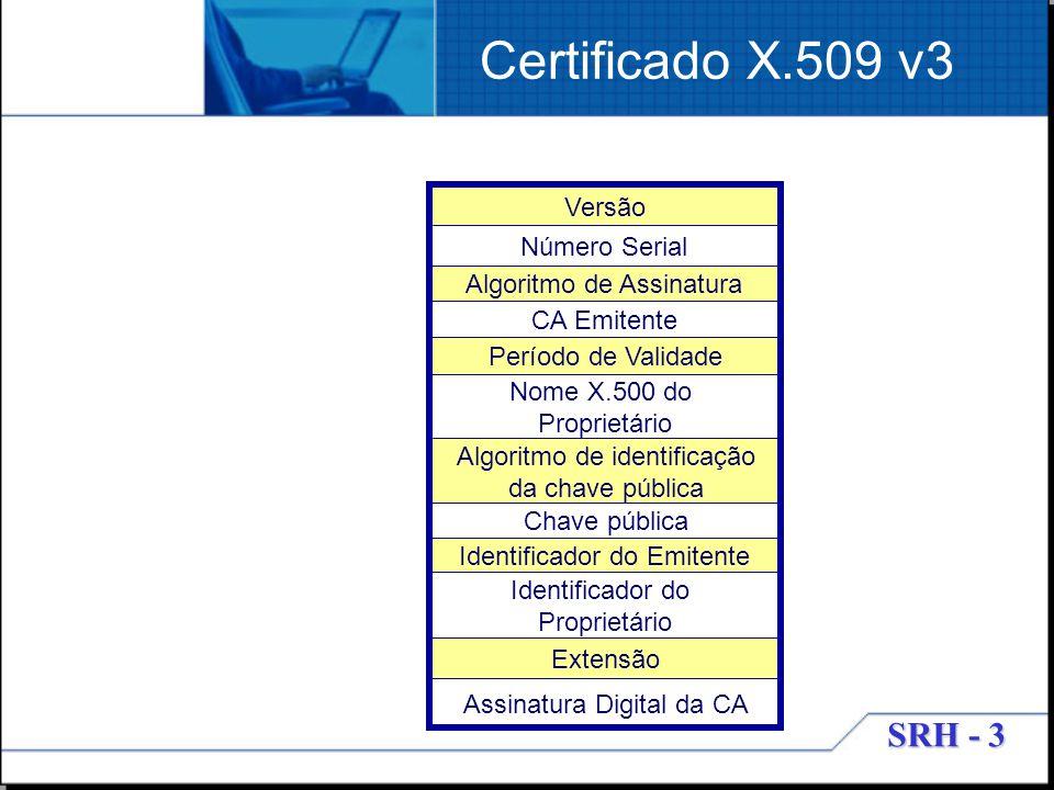 SRH - 3 Certificado X.509 v3 Identificador do Emitente Versão Número Serial Algoritmo de Assinatura CA Emitente Período de Validade Nome X.500 do Prop