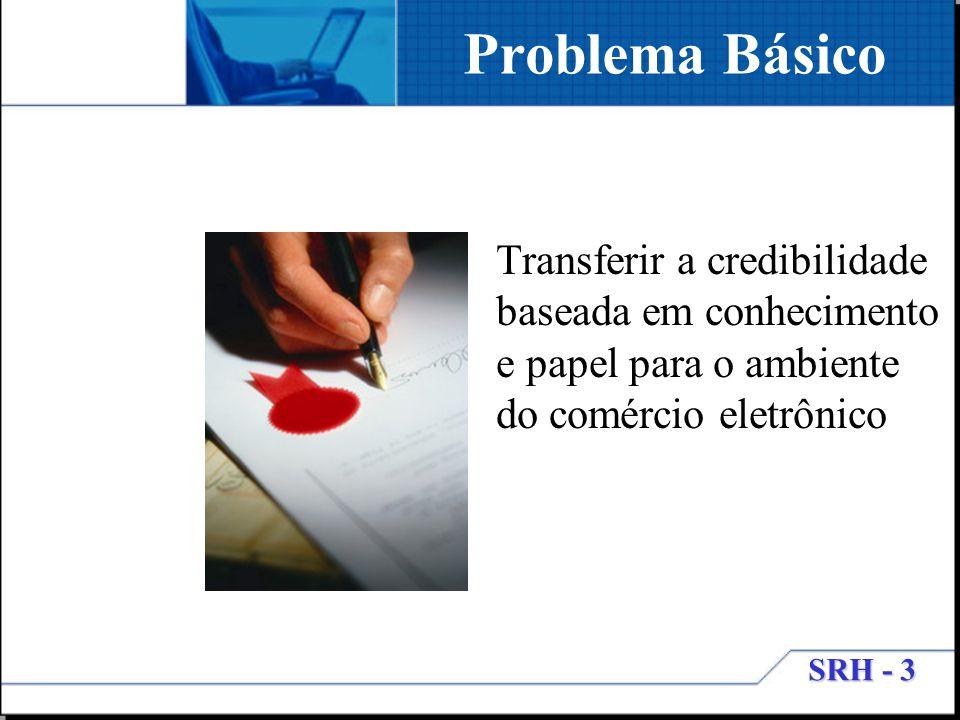 SRH - 3 Transferir a credibilidade baseada em conhecimento e papel para o ambiente do comércio eletrônico Problema Básico