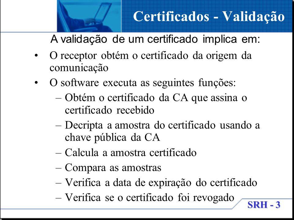 SRH - 3 Certificados - Validação O receptor obtém o certificado da origem da comunicação O software executa as seguintes funções: –Obtém o certificado