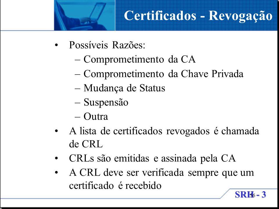 SRH - 3 56 Possíveis Razões: –Comprometimento da CA –Comprometimento da Chave Privada –Mudança de Status –Suspensão –Outra A lista de certificados rev