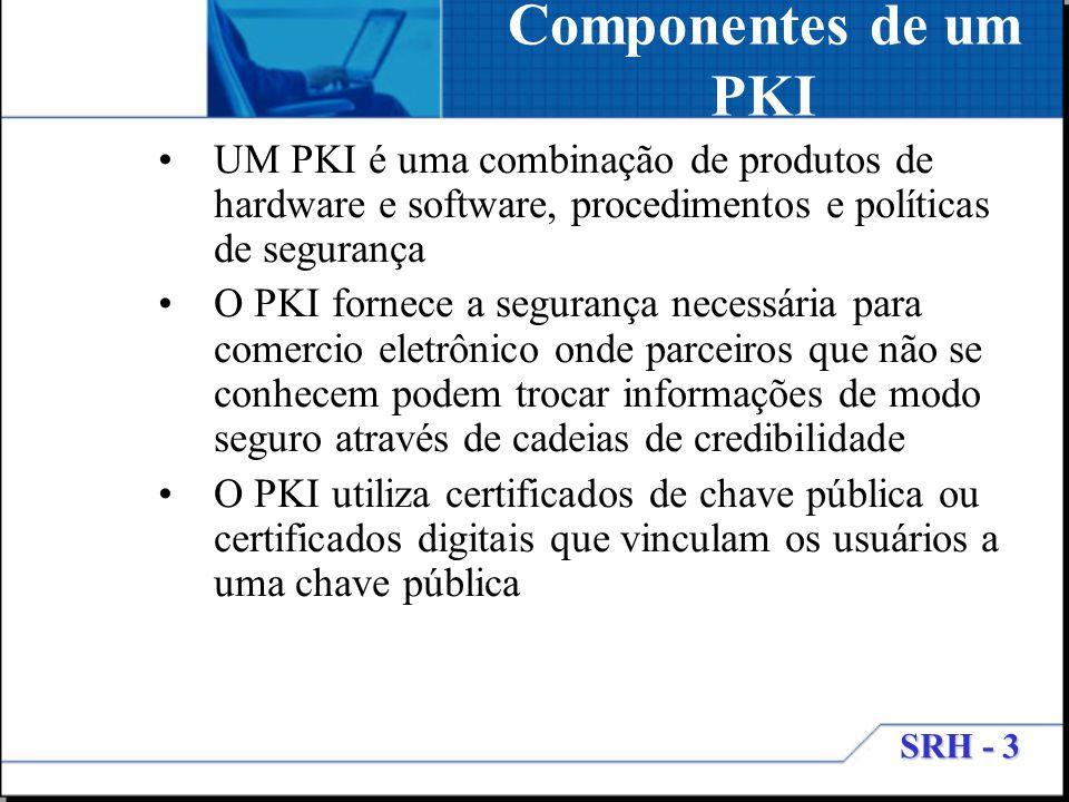 SRH - 3 Componentes de um PKI UM PKI é uma combinação de produtos de hardware e software, procedimentos e políticas de segurança O PKI fornece a segur
