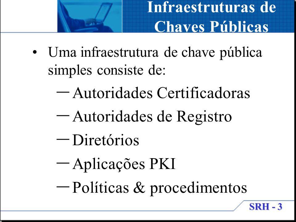 SRH - 3 Infraestruturas de Chaves Públicas Uma infraestrutura de chave pública simples consiste de: – Autoridades Certificadoras – Autoridades de Regi