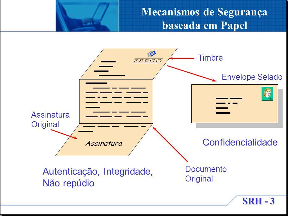 SRH - 3 Documento Original Timbre Autenticação, Integridade, Não repúdio Assinatura Original 45c Confidencialidade Envelope Selado Mecanismos de Segur