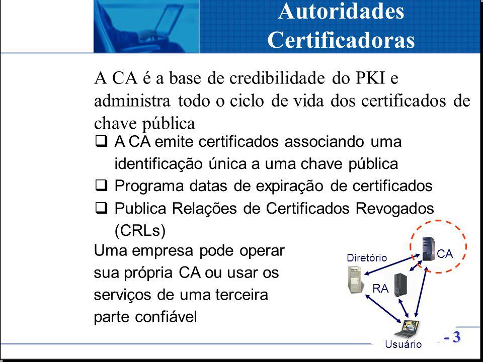 SRH - 3 Autoridades Certificadoras CA RA Diretório Usuário A CA é a base de credibilidade do PKI e administra todo o ciclo de vida dos certificados de
