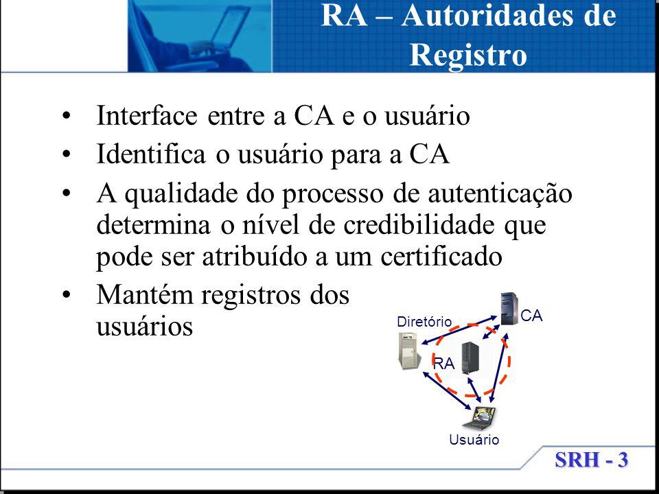 SRH - 3 RA – Autoridades de Registro Interface entre a CA e o usuário Identifica o usuário para a CA A qualidade do processo de autenticação determina