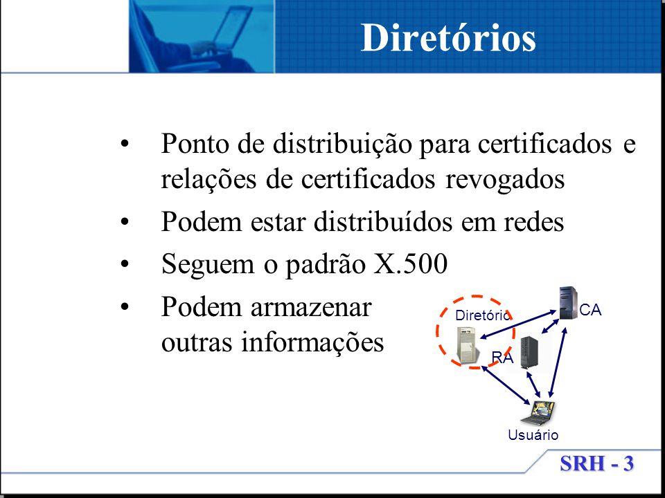 SRH - 3 Diretórios Ponto de distribuição para certificados e relações de certificados revogados Podem estar distribuídos em redes Seguem o padrão X.50