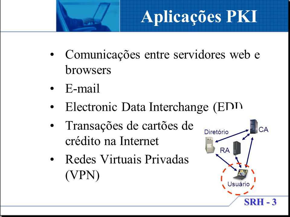 SRH - 3 Aplicações PKI Comunicações entre servidores web e browsers E-mail Electronic Data Interchange (EDI) Transações de cartões de crédito na Inter