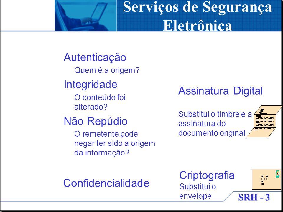 SRH - 3 Serviços de Segurança Eletrônica Assinatura Digital Autenticação Quem é a origem? Integridade O conteúdo foi alterado? Não Repúdio O remetente