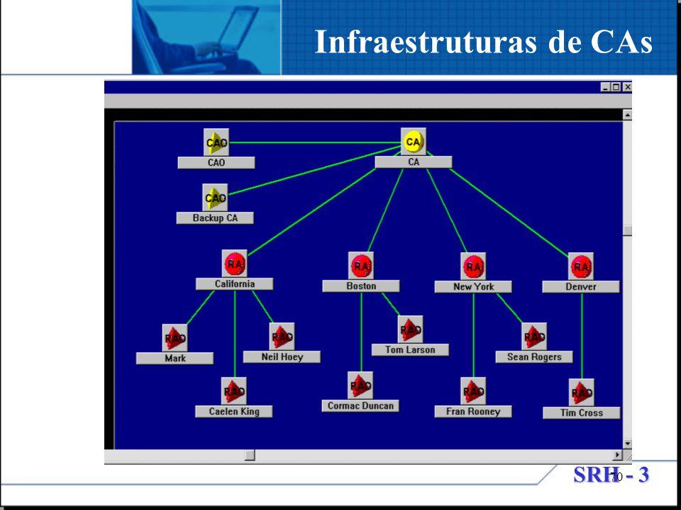SRH - 3 70 Infraestruturas de CAs