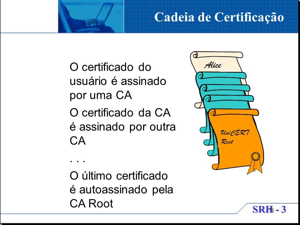 SRH - 3 71 Alice Cadeia de Certificação O certificado do usuário é assinado por uma CA O certificado da CA é assinado por outra CA... O último certifi