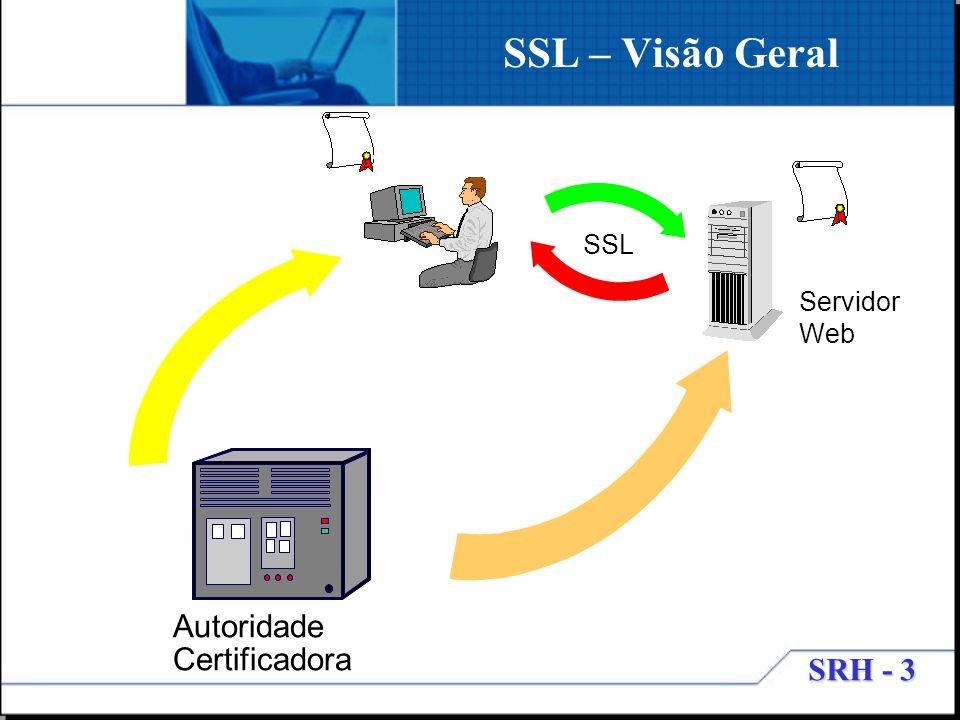 SRH - 3 SSL – Visão Geral SSL Servidor Web Autoridade Certificadora