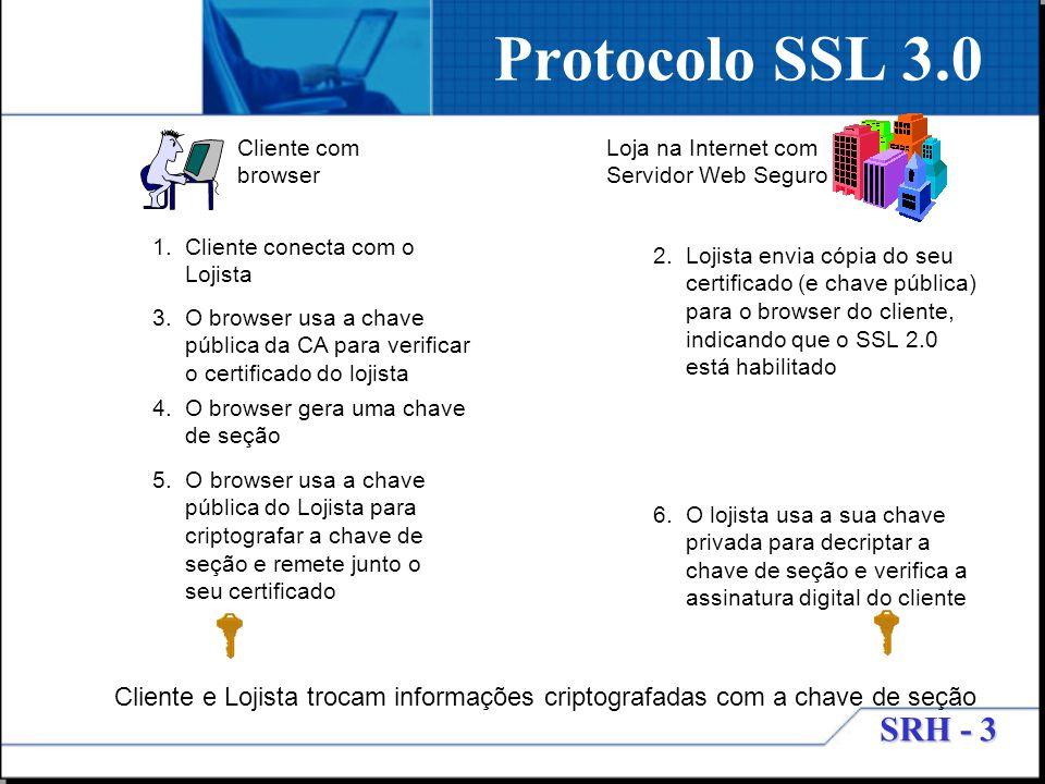 SRH - 3 Protocolo SSL 3.0 1. Cliente conecta com o Lojista 2. Lojista envia cópia do seu certificado (e chave pública) para o browser do cliente, indi