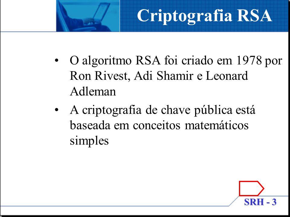 SRH - 3 Criptografia RSA O algoritmo RSA foi criado em 1978 por Ron Rivest, Adi Shamir e Leonard Adleman A criptografia de chave pública está baseada
