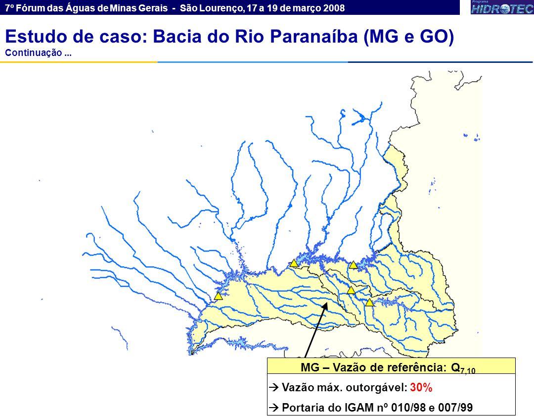 Vazão máx. outorgável: 30% Portaria do IGAM nº 010/98 e 007/99 MG – Vazão de referência: Q 7,10 7º Fórum das Águas de Minas Gerais - São Lourenço, 17