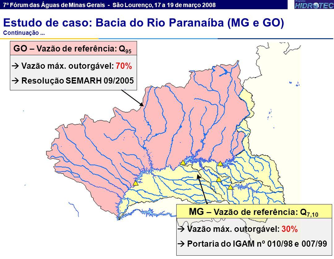 Comentários: - Diferença significativa entre os critérios de alocação de água; - Vazão alocada em MG é menor (comprometimento agronegócio); - Vazão residual em MG é maior (MG como exportador de águas); - Geração energia elétrica – contribuição de MG maior GO (compensação financeira ???) - Critério adotado em Goiás é mais agressivo ao manancial hídrico (ecossistema aquático).