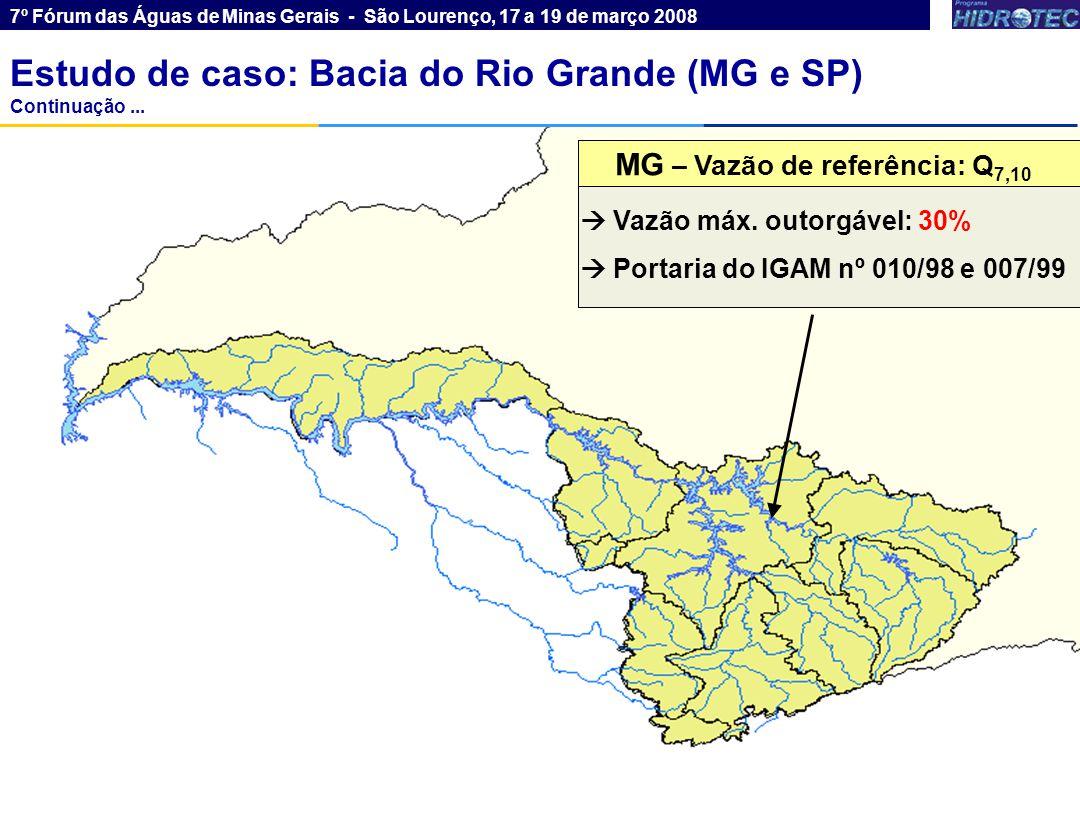 7 Vazão máx. outorgável: 30% Portaria do IGAM nº 010/98 e 007/99 MG – Vazão de referência: Q 7,10 7º Fórum das Águas de Minas Gerais - São Lourenço, 1