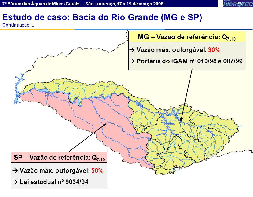 Comentários: - Vazão alocada em MG é menor (comprometimento agronegócio); - Vazão residual em MG é maior (MG como exportador de águas); - Geração energia elétrica – contribuição de MG maior SP (compensação financeira???) 7º Fórum das Águas de Minas Gerais - São Lourenço, 17 a 19 de março 2008 Estudo de caso: Bacia do Rio Grande (MG e SP) Continuação...