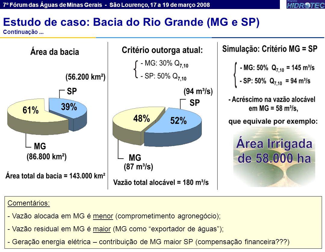 Comentários: - Vazão alocada em MG é menor (comprometimento agronegócio); - Vazão residual em MG é maior (MG como exportador de águas); - Geração ener