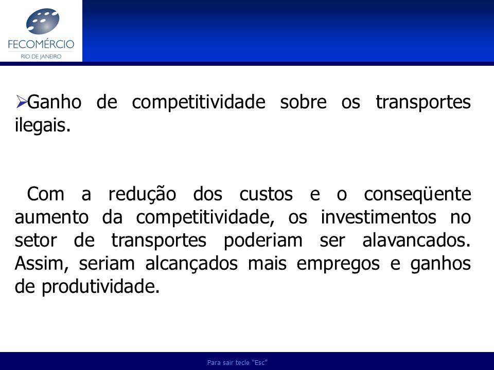 Para sair tecle Esc Ganho de competitividade sobre os transportes ilegais. Com a redução dos custos e o conseqüente aumento da competitividade, os inv